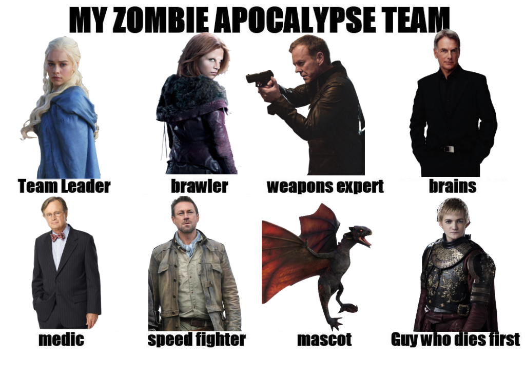 my zombie apocalypse essay example How to survive a zombie apocalypse so just imagine one day when you wake up and turn on the news it says in big letters zombie epidemic has finally come.