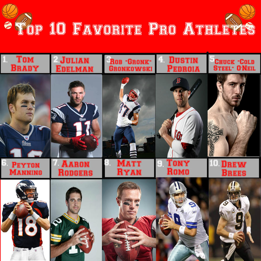my_top_10_favorite_pro_athletes_meme_by_nickelbackloverxoxox d98gsjx my top 10 favorite pro athletes meme by nickelbackloverxoxox on