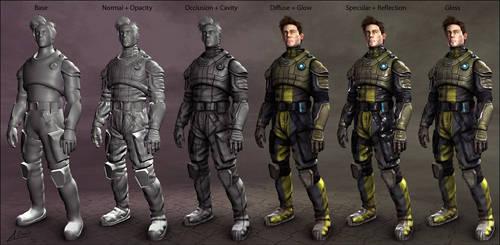 Guard textures
