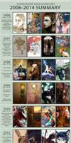 2006-2014 Summary of Art