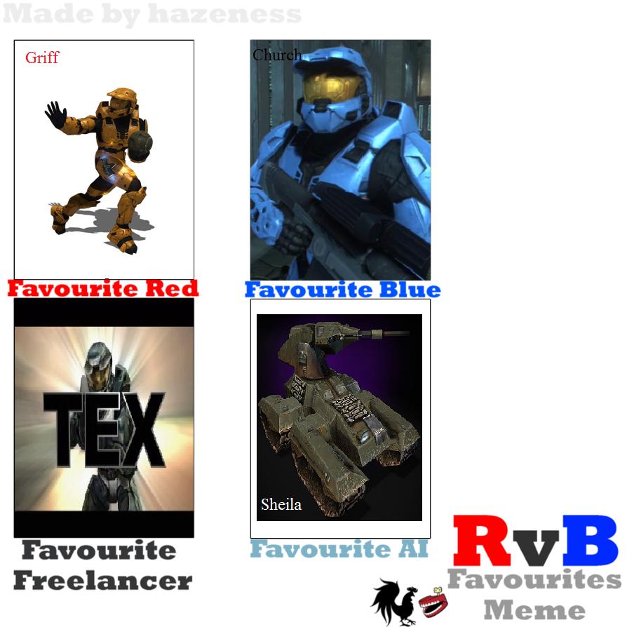 red_vs_blue_meme_by_kurama_luver d46z05z red vs blue meme by kurama luver on deviantart