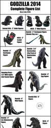 Complete Godzilla 2014 Figure List by Mr-X-The-Kaiju-Freak