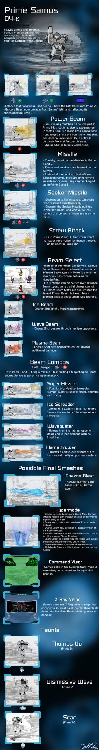 Hypothetical Smash Bros Character: Prime Samus