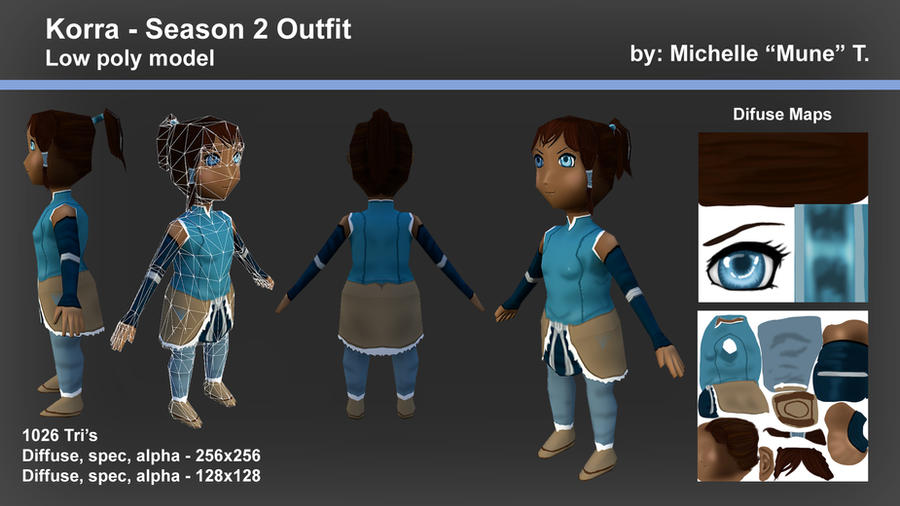 Korra Season 2 Low Poly 3d Model By Polymune On Deviantart