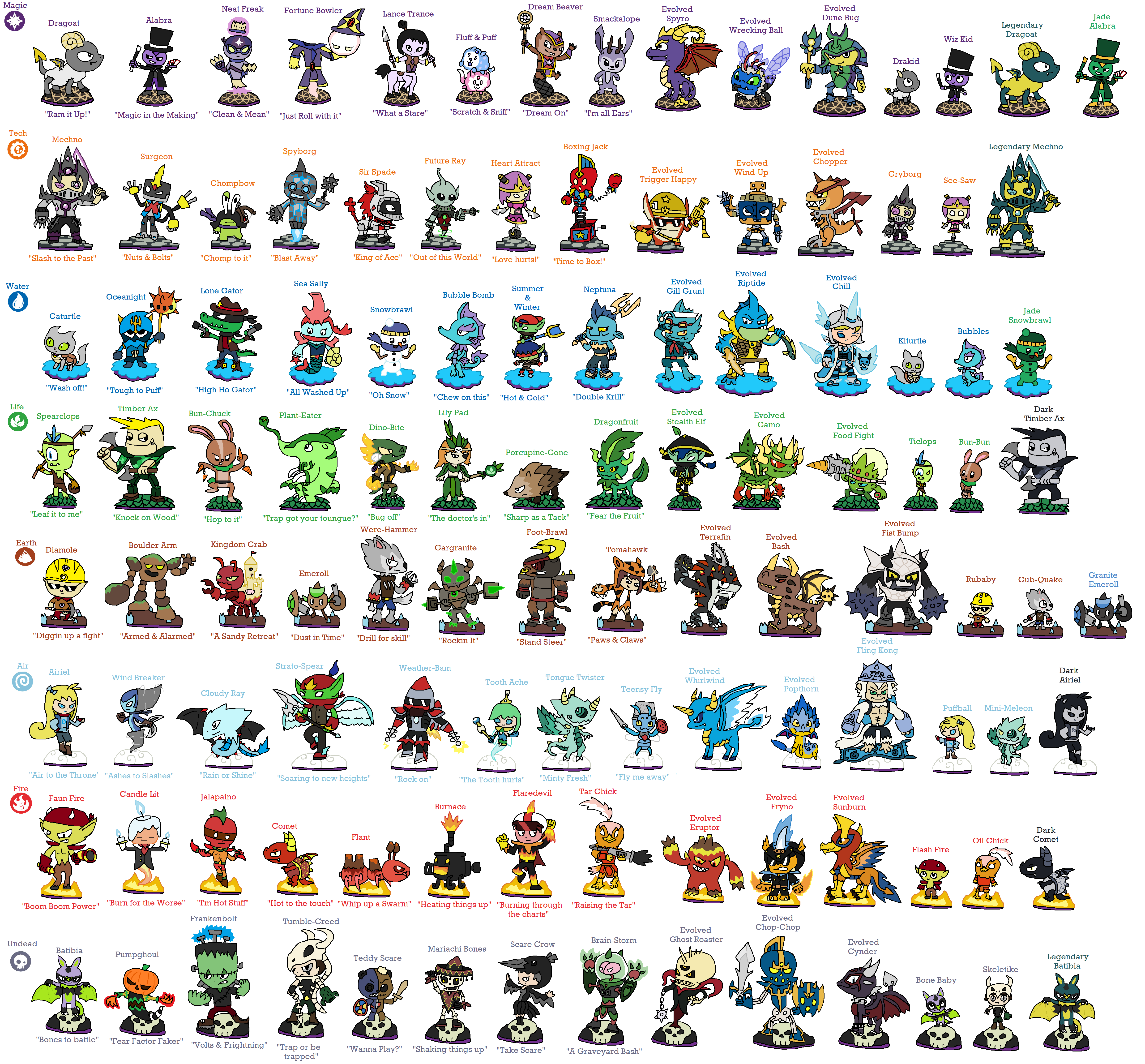 skylanders evolved by joltiklover skylanders evolved by joltiklover