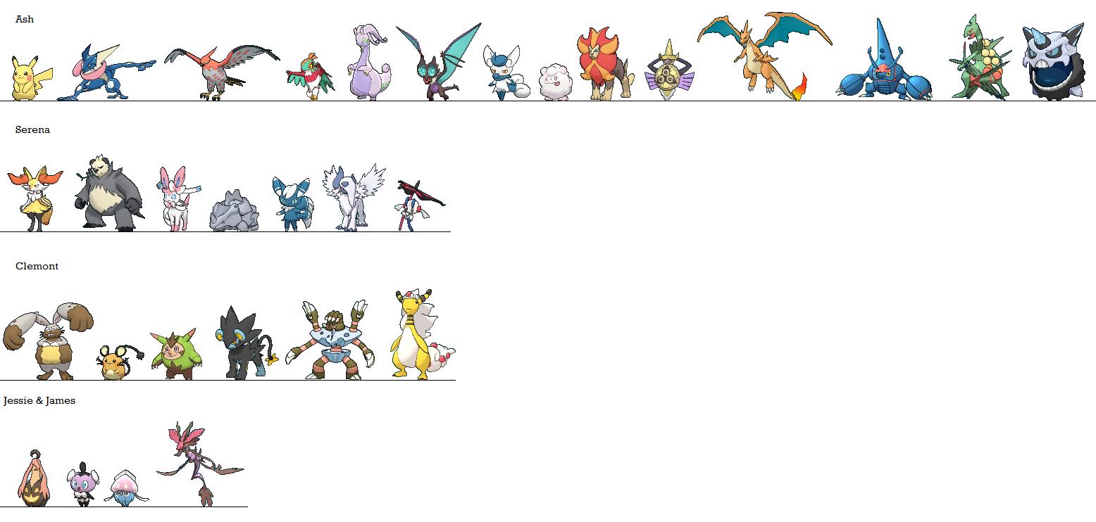 pokemon x y team predictions by joltiklover on deviantart