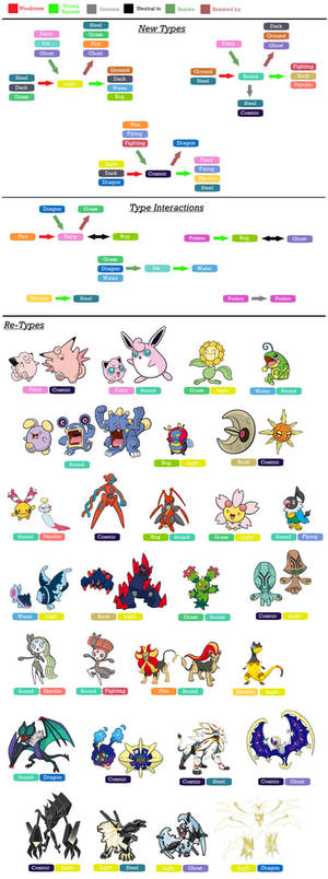 Pokemon - Light, Sound, and Cosmic Type