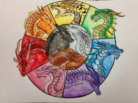 Wings of Fire Colour Wheel