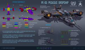 PE-65 Pegasus Dropship (Page 1)