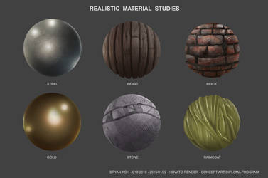 Realistic Material Study