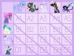 Breeding Chart  .:CLOSED:.