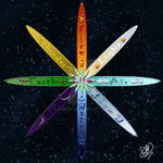 Elemental RPG Compass
