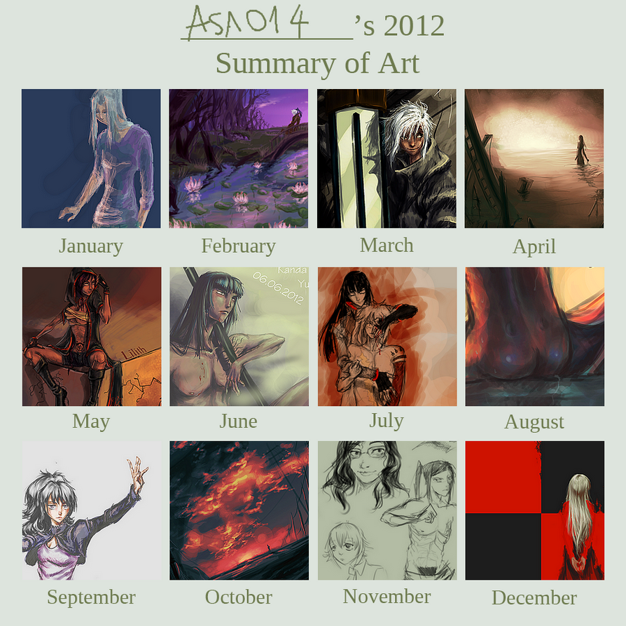 2012 Art Summary  meme by Tkaczka