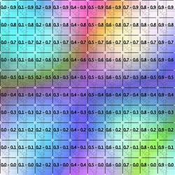 UV Test Map