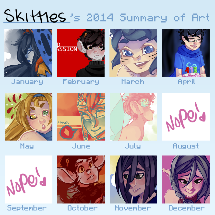 Art Summary: 2014 by licoriceskittles