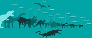Jurassic World: Dinosaur Size Chart
