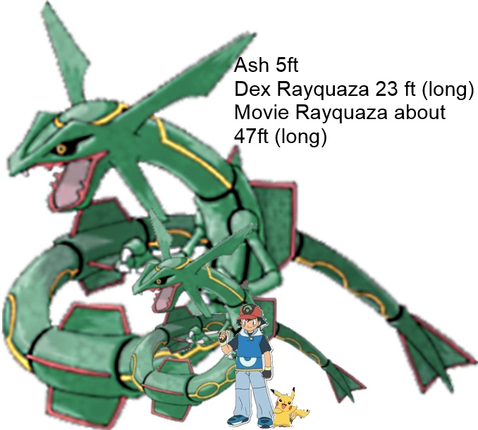 Legendary Pokemon Sizes AreSeriously By
