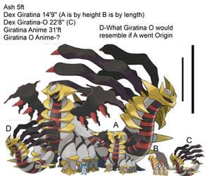 The Pokemon Giratina's Size is..........Ugh! by firekitsune08