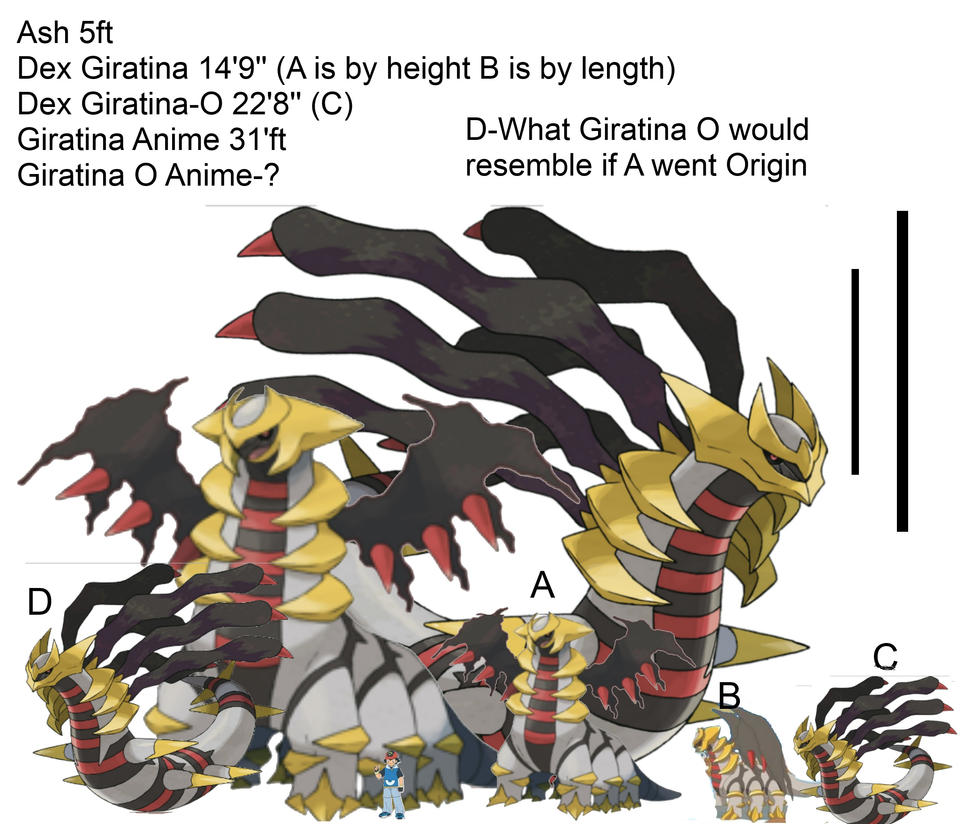 The Pokemon Giratina's Size is..........Ugh! by ... Wailord Size Comparison