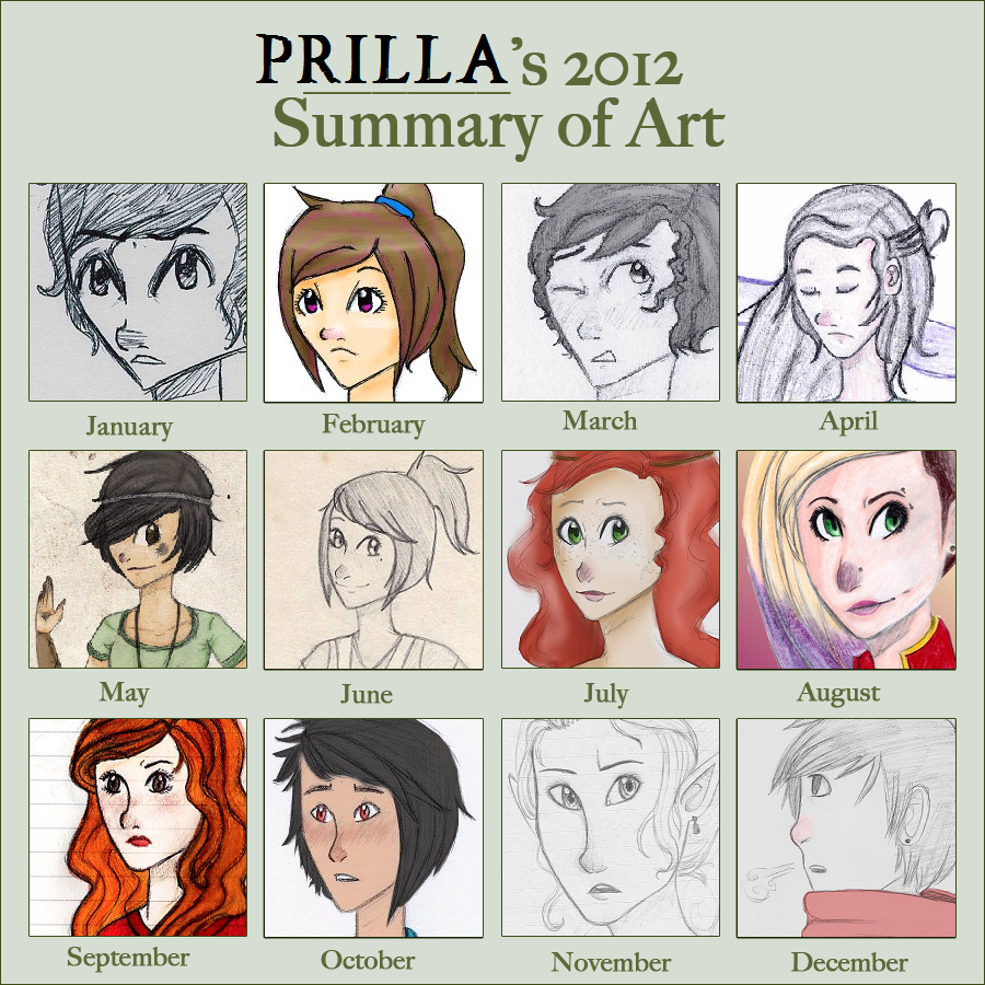 2012 summary of art! by PrillaLightfoot