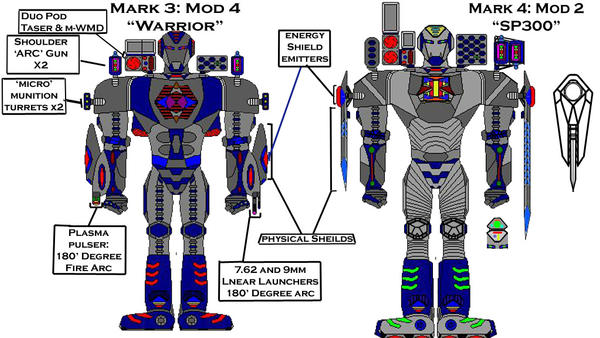 Armors Updated