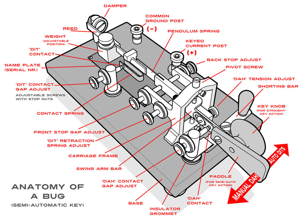 j 36 morse code cw bug diagram by mikek4icy on deviantart rh mikek4icy deviantart com morse code timing diagram morse code timing diagram