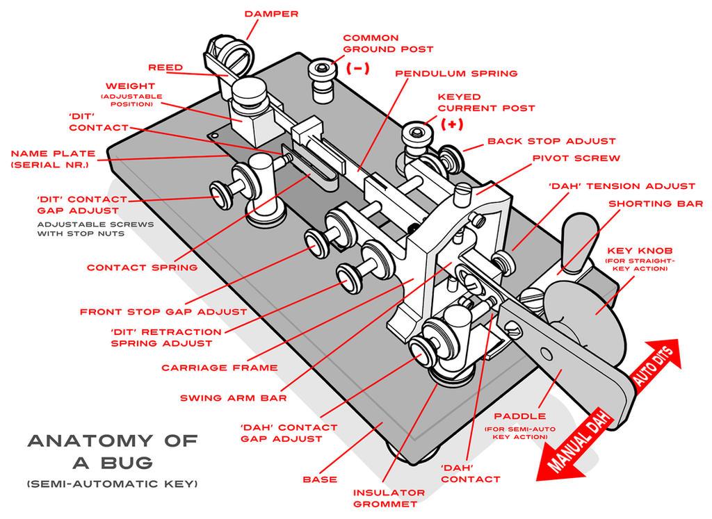 J-36 Morse Code CW Bug Diagram by MikeK4ICY