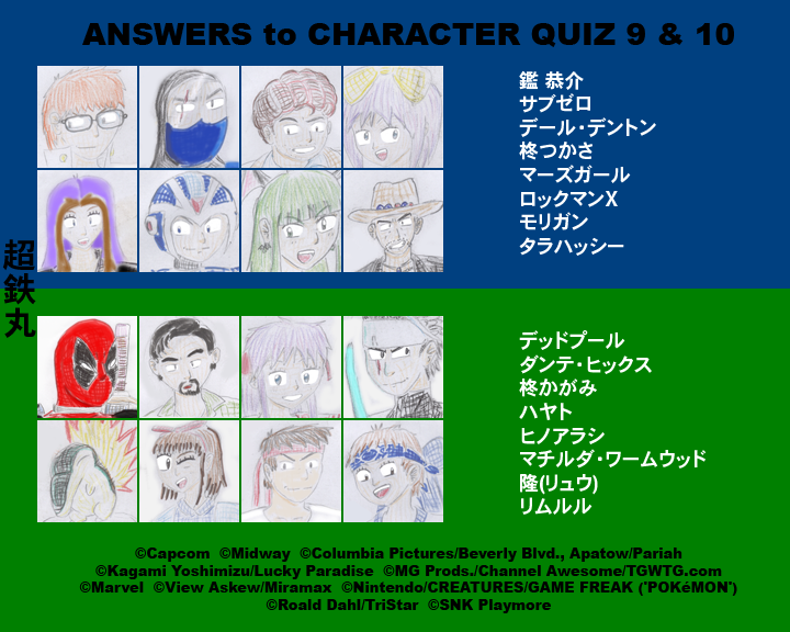 Anime Characters Quiz Answers : Character quiz answers by chotetsumaru on deviantart
