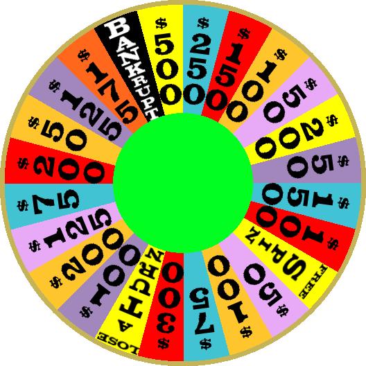 1989 Round 1 and 2 Daytime Wheel by mrentertainment