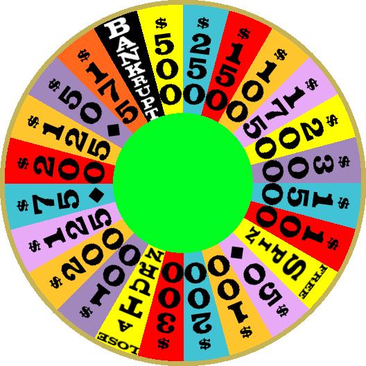1989 Round 1 and 2 Daytime Wheel 3 by mrentertainment