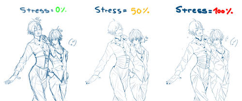 My level of stress. by Emo-sanX