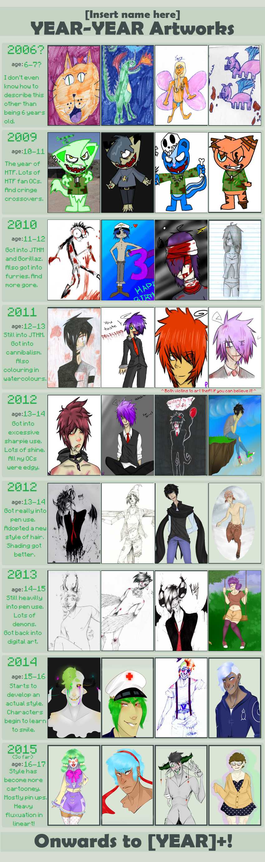 Year by Year Meme by AestheticCannibal