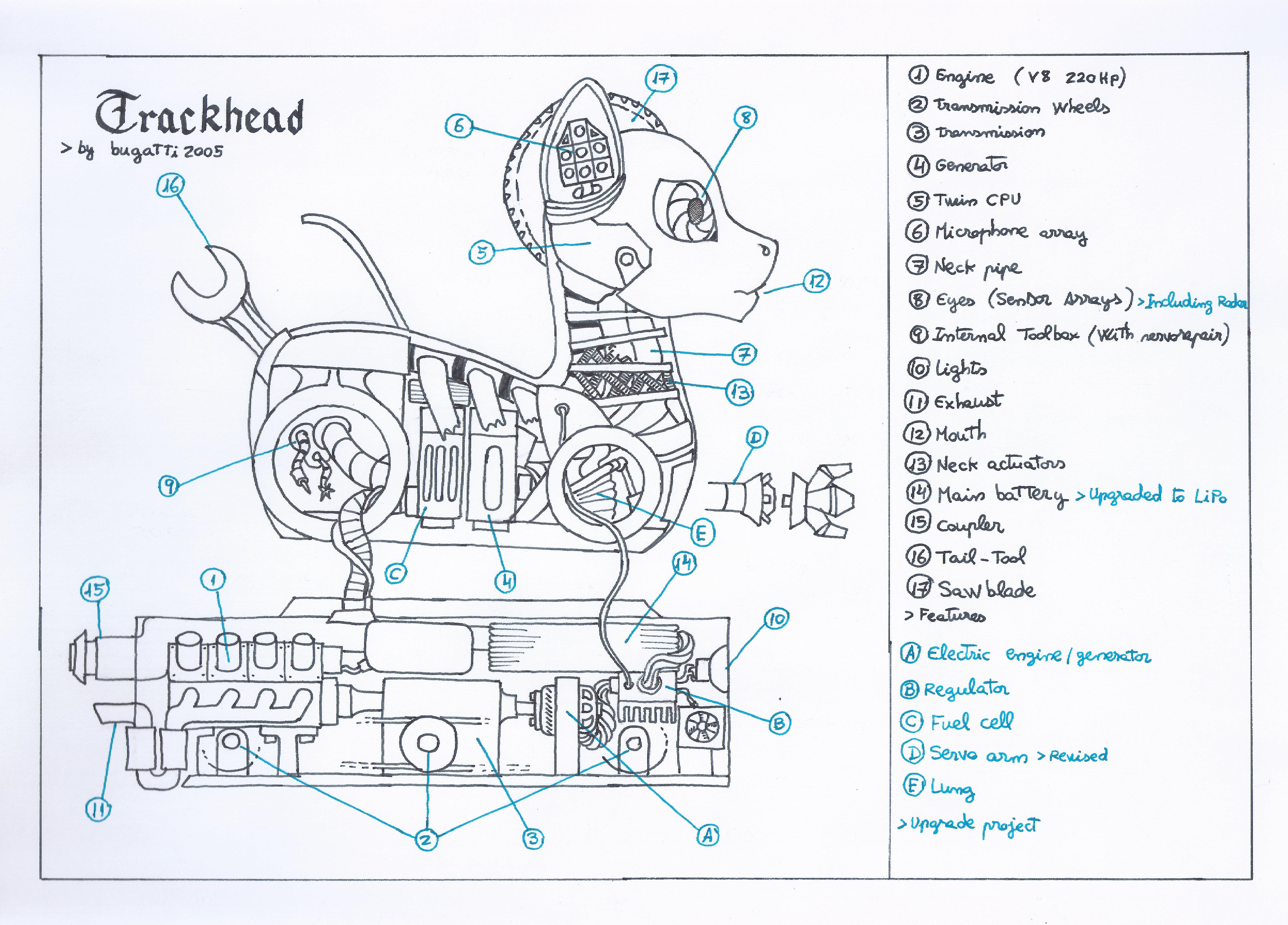 Trackhead by bugatti2005 by Auto-Pencil