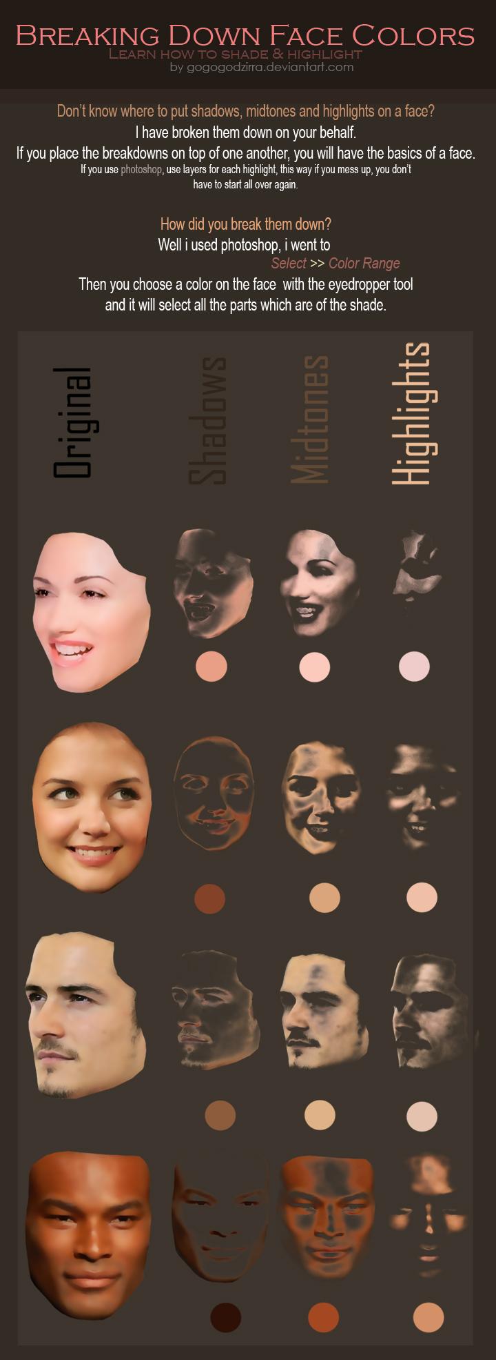 Highlights and Shadows of Face by GoGoGodzirra