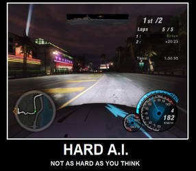 Hard A.I.'s motivator