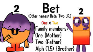 Numberblocks: Kiddos #1a - Bet