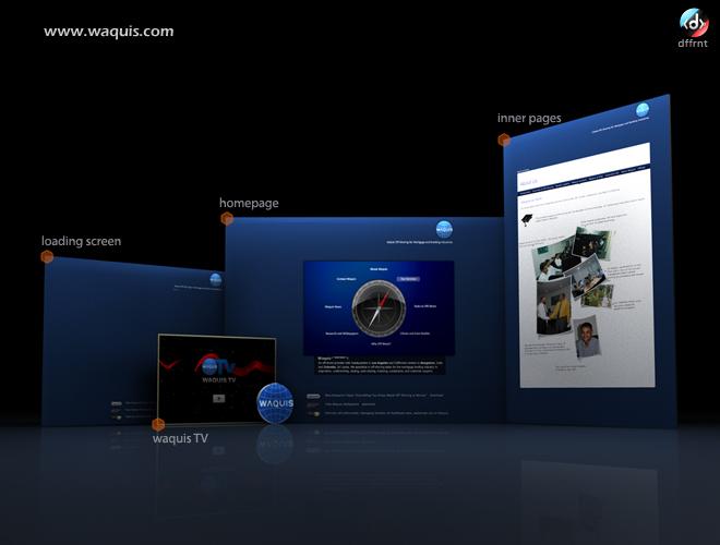 Website design overview:Waquis by vijay-dffrnt
