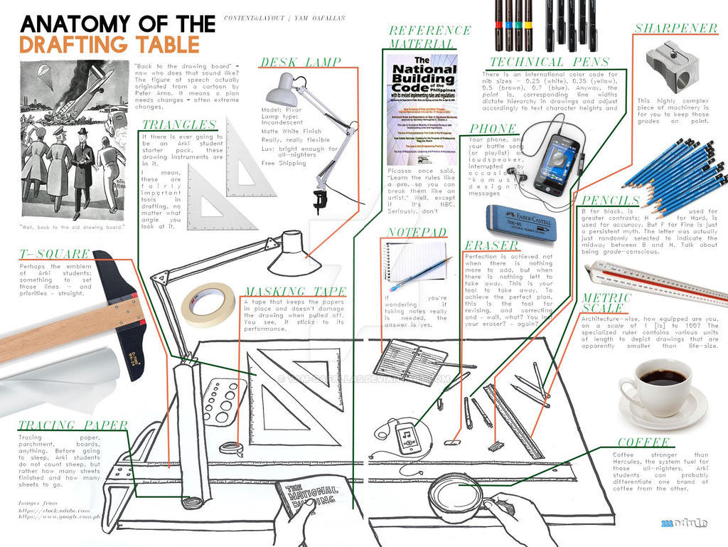 Drafting Table Diagram Schematic Diagrams Yam Wiring Layout Anatomy Of A By Oafallas On Deviantart Symbol List