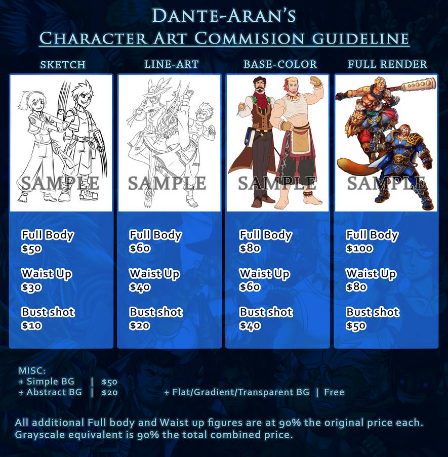 Commission Guideline and Slots