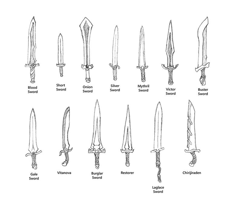 Types Of Bladed Weapons on Shapes Coloring Pages Daily Com