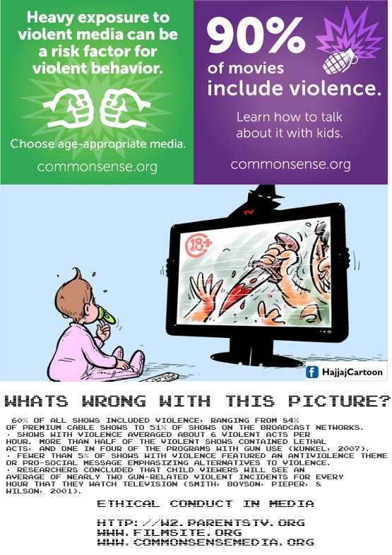 aggression media violence and its effect From aggression and animated cartoons to v-chips and war toys, this work  group aggression identity, media violence and its effects on interactive media, .