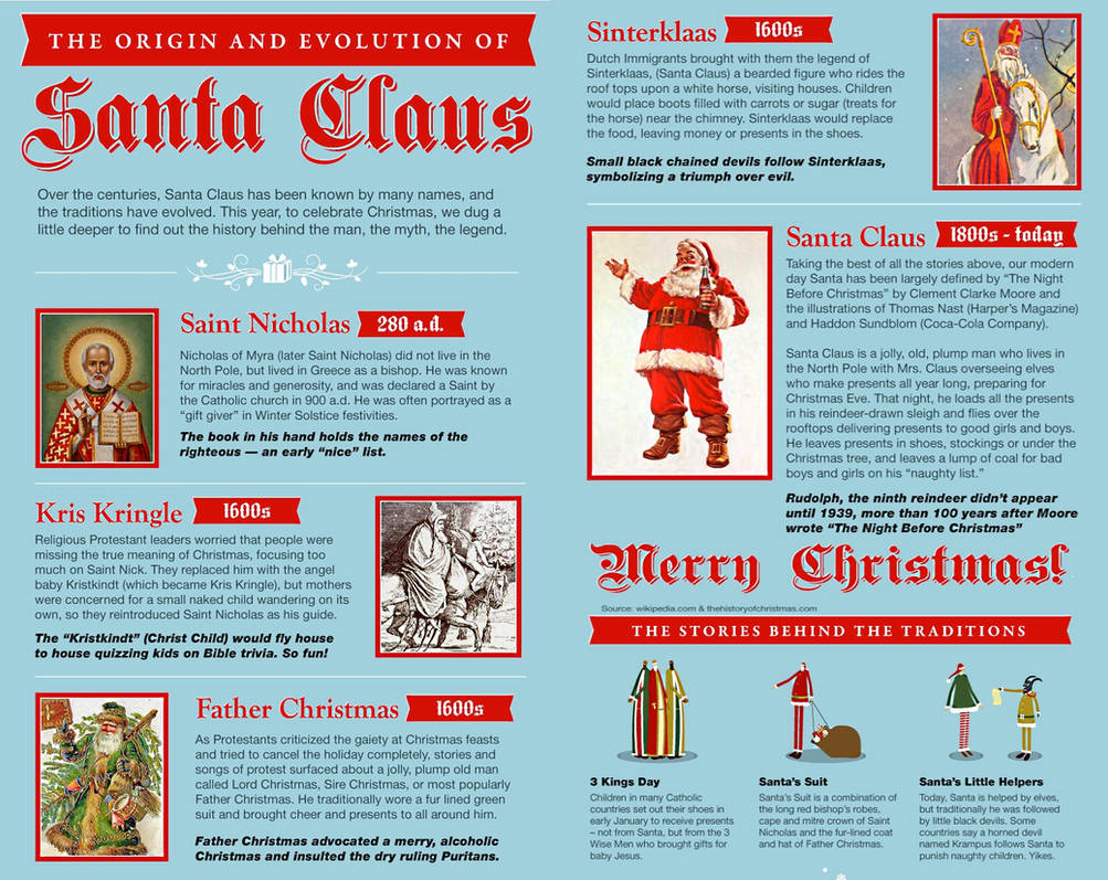 St Nicholas Santa Claus Father Christmas Edit By Retroreloads On