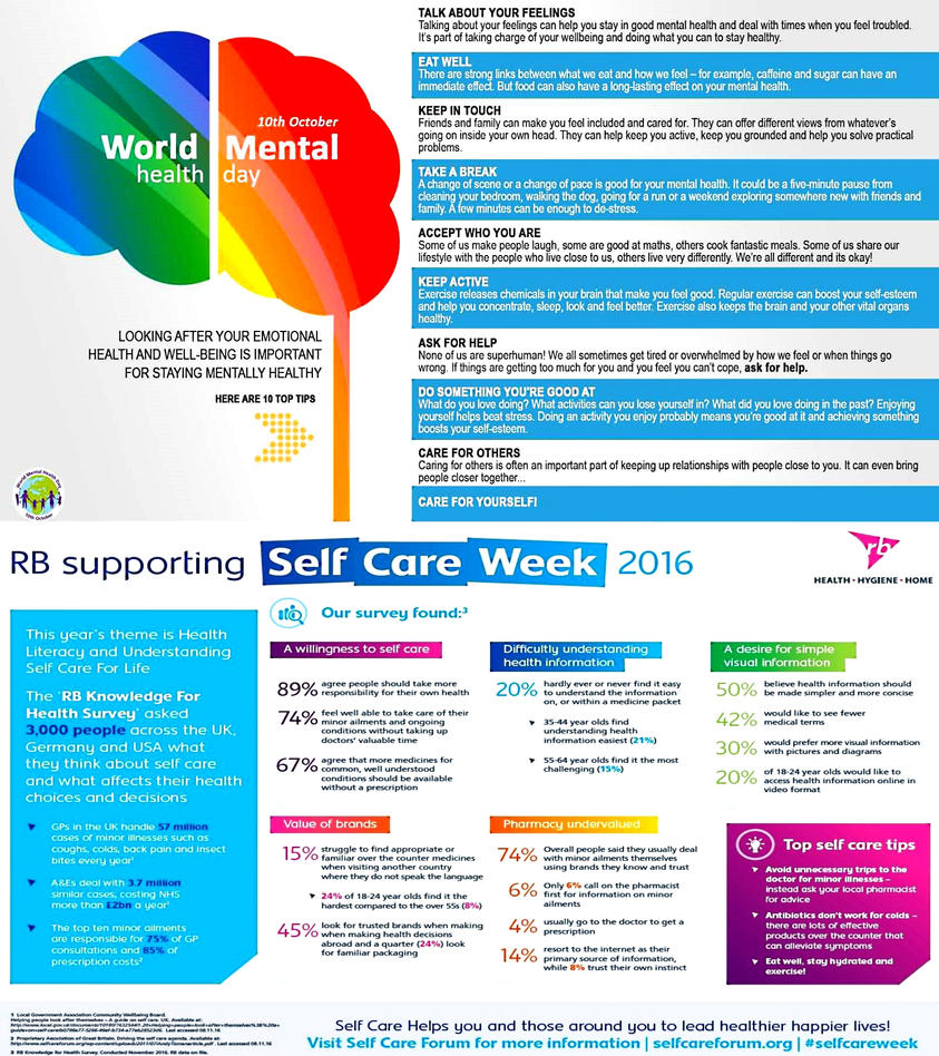 10th October World Mental Health Day Poster By Retroreloads