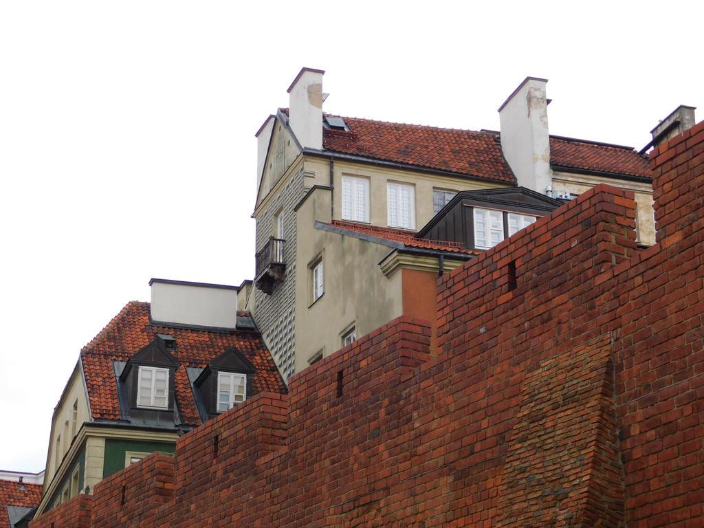 Warsaw Walls