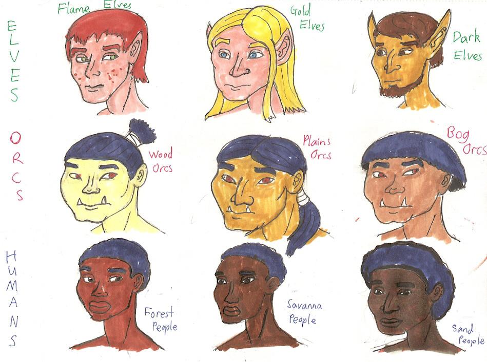 The three human races
