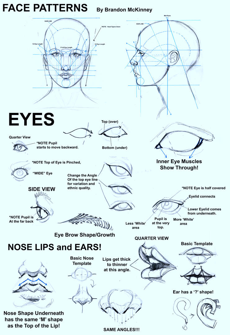 Face patterns tutorial by snigom on deviantart face patterns tutorial by snigom ccuart
