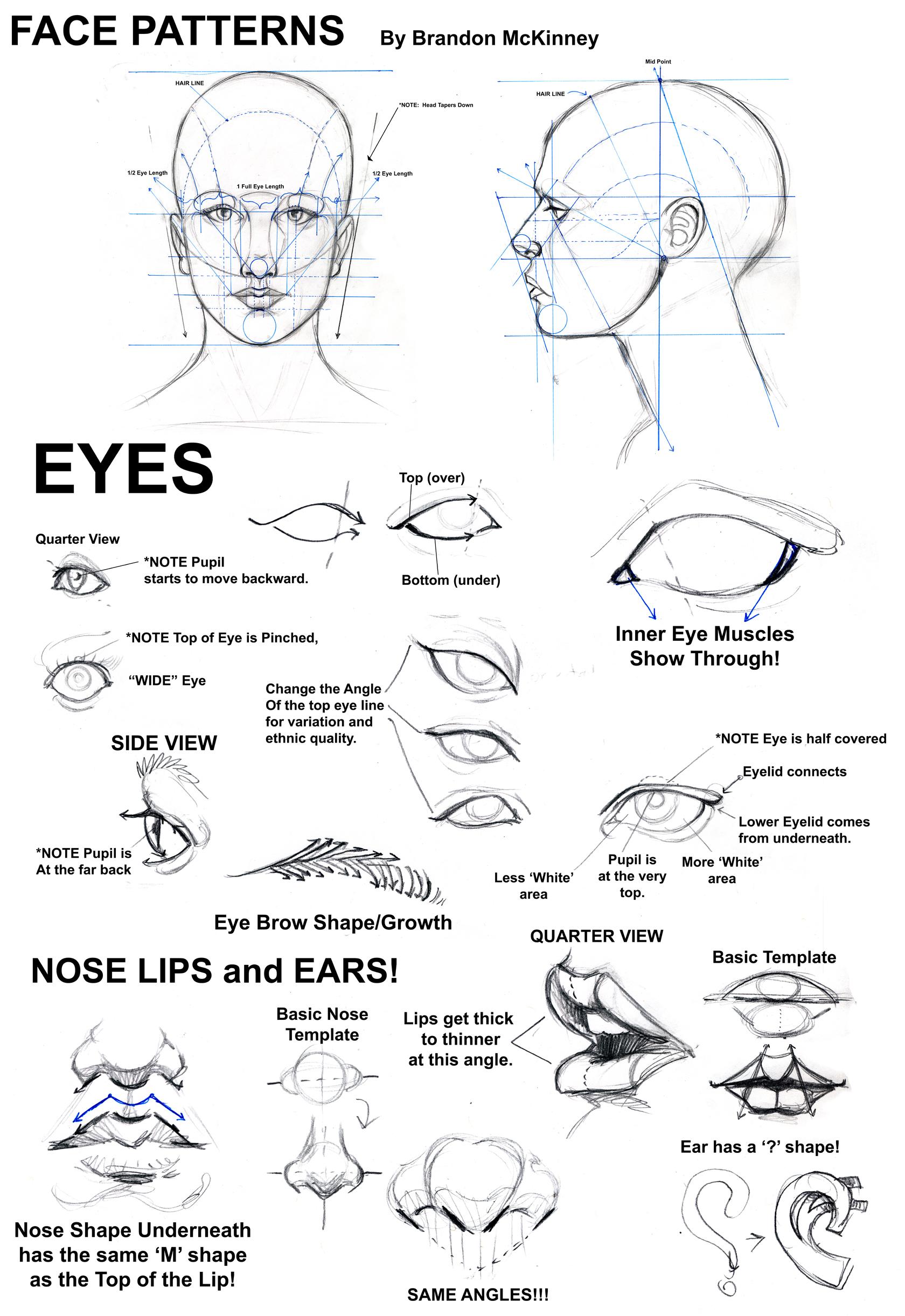 Face Patterns Tutorial By Snigom On Deviantart
