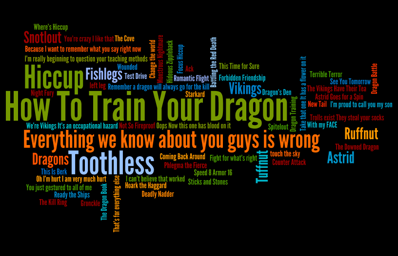 How to train your wordle by simtiff on deviantart how to train your wordle by simtiff ccuart Image collections