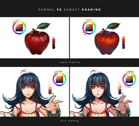 Normal vs my shading