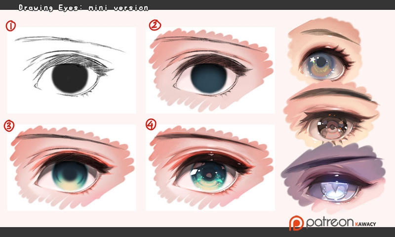 Drawing eyes mini version by kawacy